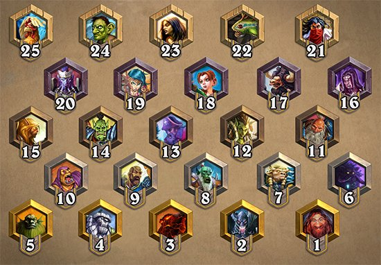 Ranques de Hearthstone
