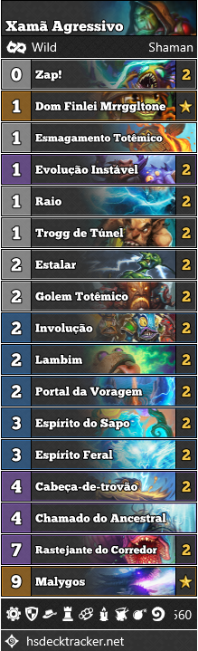 Xamã Agressivo Deck