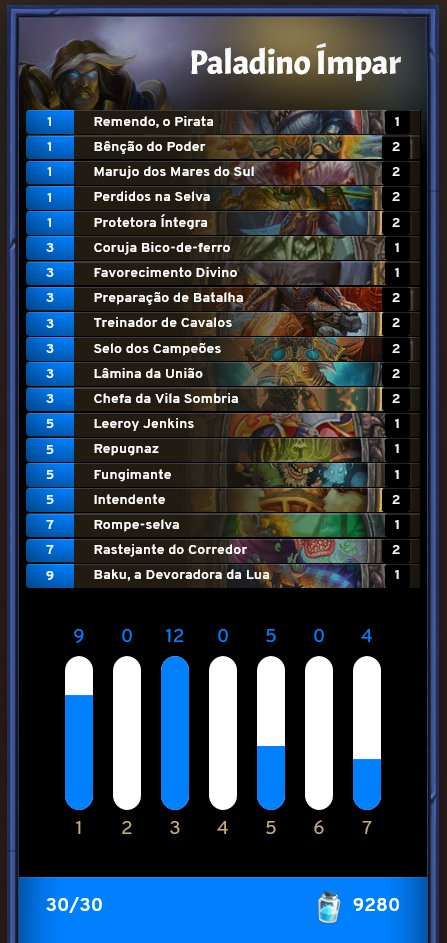 Paladino Ímpar - Deck do Modo Livre - Hall da Fama
