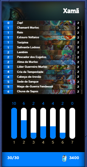 Lista de Xamã Murloc - Ano do Dragão - Ano do Corvo