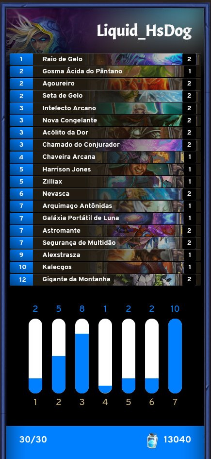 Deck de Mago do Dog - Masters Tour