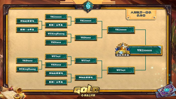 Chaveamento do Open da China - HS
