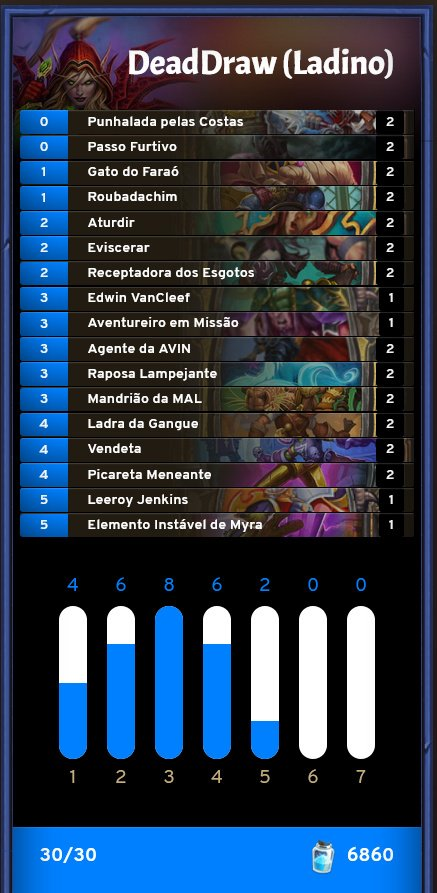 DeadDraw Ladino - Deck da Masters Tour Bucareste