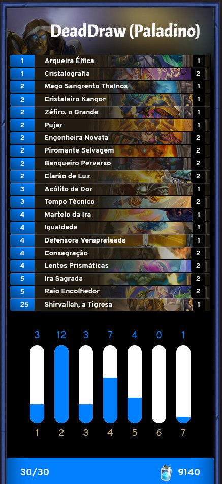 DeadDraw Paladino - Deck da Masters Tour Bucareste