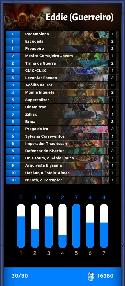 Deck do Eddie Guerreiro - Masters Tour Bucareste