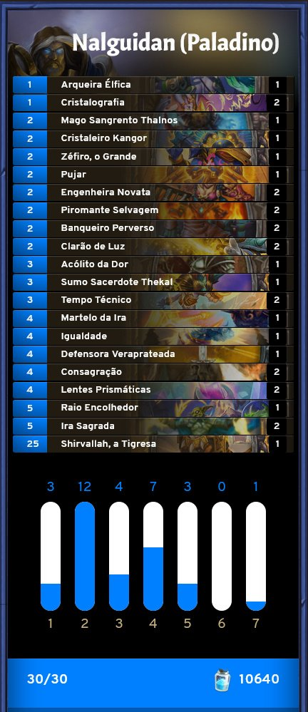 Deck do Nalguidan - Paladino