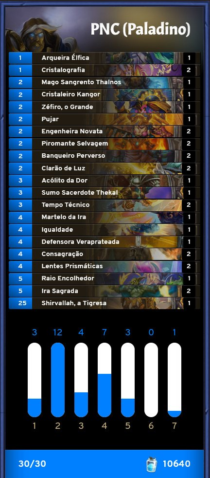 Deck do PNC - Paladino
