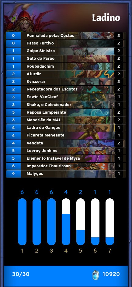 Deck de Ladino com Malygos - 05-11