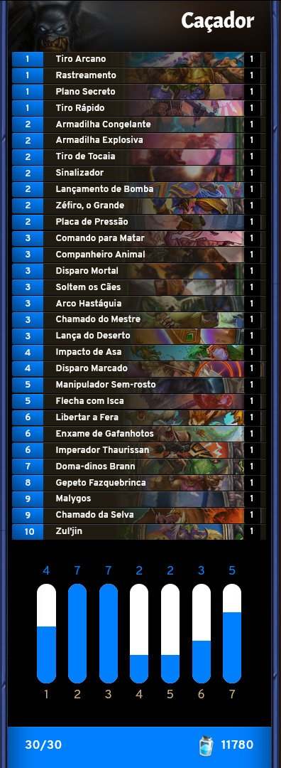 Malygos Highlander Hunter Deck Hearthstone