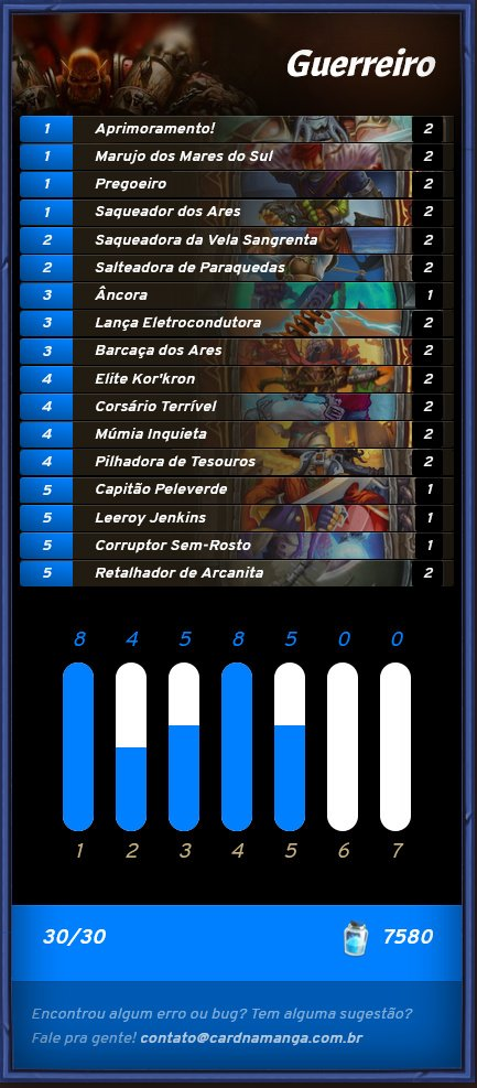 Deck de Guerreiro Pirata 2020 - 01 Hearthstone - Pirate Warrior