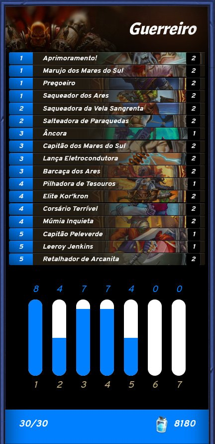 Deck de Guerreiro Pirata 2020 - 02 Hearthstone - Pirate Warrior