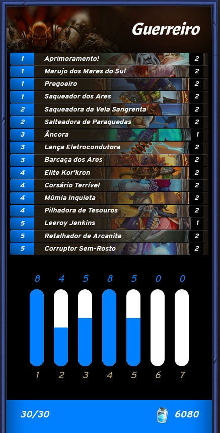 Deck de Guerreiro Pirata 2020 - 03 Hearthstone - Pirate Warrior.jpg