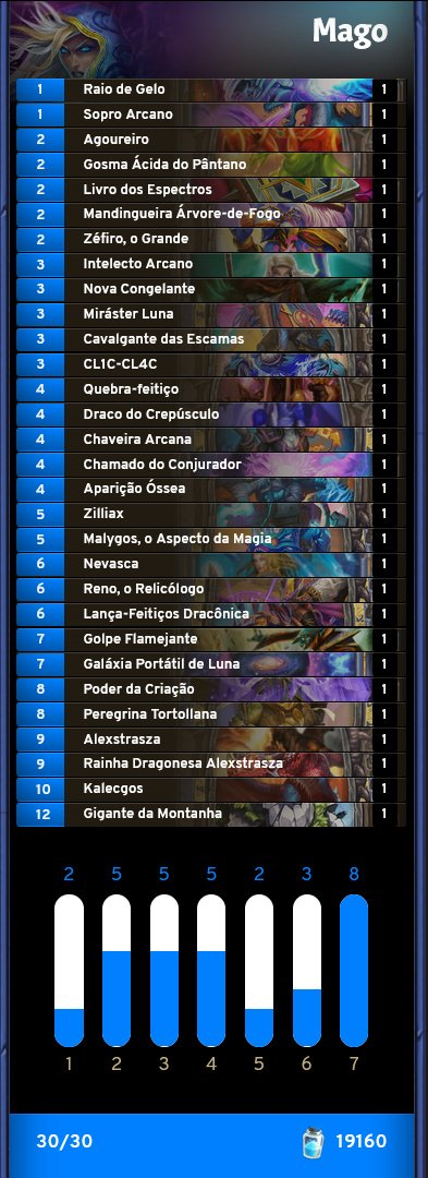 Mago Deck Highlander Hearthstone 09-01-2020