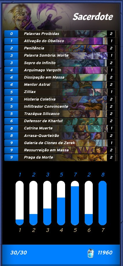 Quest Ressurrect Priest Deck HS - 2020