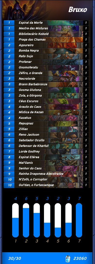 Deck de BRUXO do Modo Livre de Hearthstone