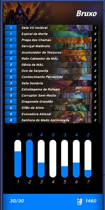 Deck de Bruxo do Byenerub - Semana 1 do Desafio Semanal