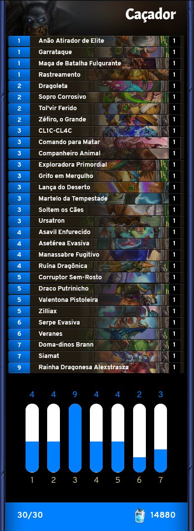 Deck de Caçador do Torph - Classificatória da BPL