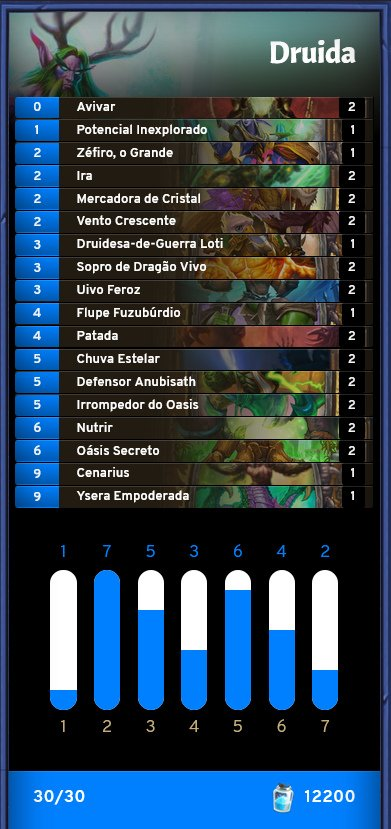 Deck de Druida do Torph - Classificatória da BPL