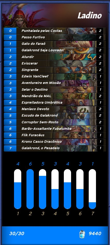 Deck de Ladino do Empanizado - Semana 1 da GM