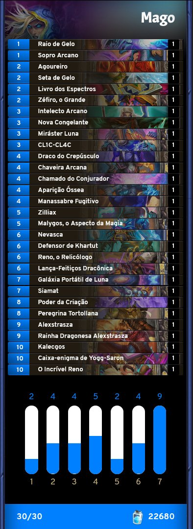 Deck de Mago da Andafern - Classificatória da BPL
