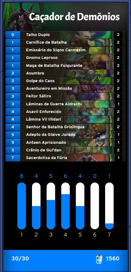 Deck do LordNT - Caçador de Demônios - Semana 1 do Desafio Semanal