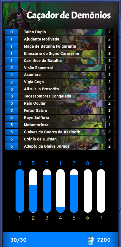 Deck do MattS - Demon Hunter - Finais dos Desafios Semanais - 17-05