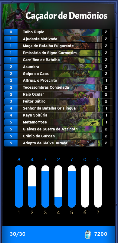 Deck do oba12 - Demon Hunter - Finais dos Desafios Semanais - 17-05