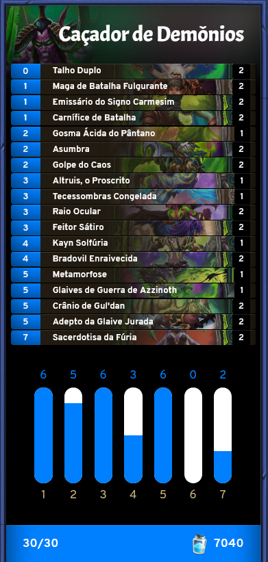 Deck do Oso7 - Demon Hunter - Finais dos Desafios Semanais - 17-05