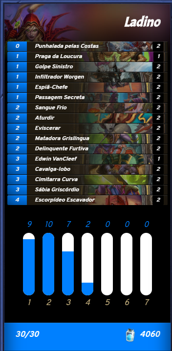 Deck Ladino Aggro Furtivo - 15-08-2020